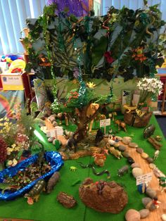 Rumble in the jungle small world