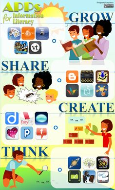 Apps for Information Literacy by Dr. Lucy Green