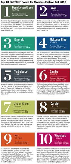 Fall 2013 Colors :  Green, Acai, Emerald, Blue, Turubulence, Samba, Carafe, Koi,  Vivacious
