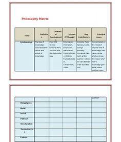 philosophie dissertations