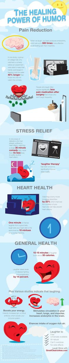 Reduce Your Pain with Humor