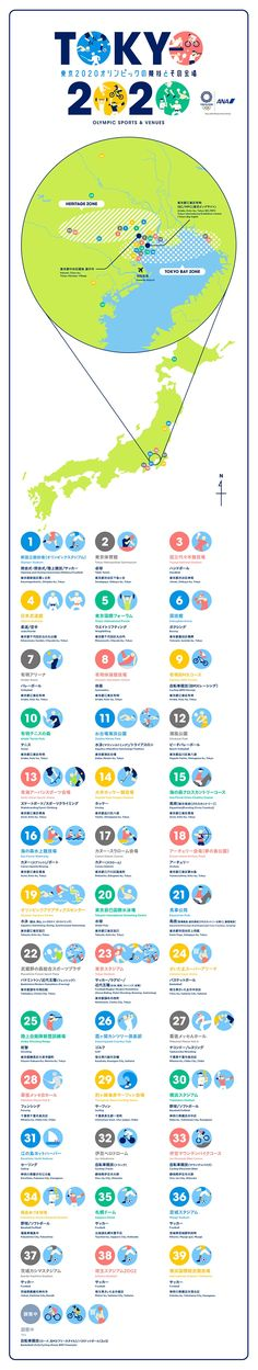 東京2020オリンピックの競技とその会場 Data Visualization, Diagram, Infographics, Japan, Graphic Design, Tokyo 2020, Image, Okinawa Japan, Infographic