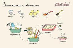 11 крутых и быстрых завтраков