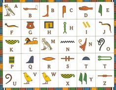 Hieroglyphs : the signs used in ancient Egyptian picture writing representing either complete words or syllables forming part of a word
