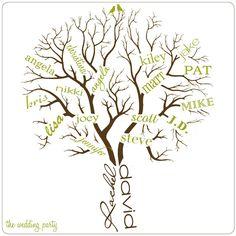 ウェデングツリー