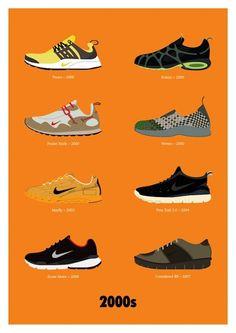 Evolution nike shoes 2000's