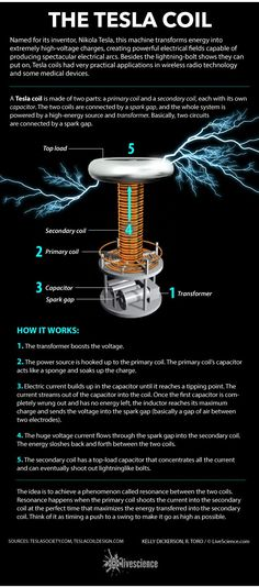 How Tesla coils generate high-voltage electrical fields.. Check out that cool T-Shirt here:  https://www.sunfrog.com/trust-me-im-an-engineer-NEW-DESIGN-2016-Black-Guys.html?53507