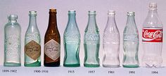 Coca Cola over the years