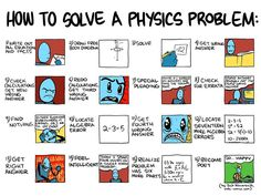 The physics problems...