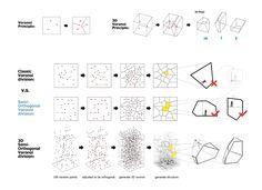 voronoi architecture competition - Google 検索