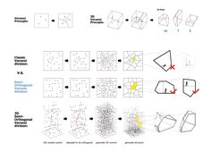 voronoi architecture competition - Google 検索