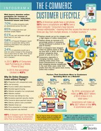 Online Marketing Tips to Capture the Attention of Your Target Market