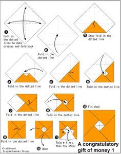 No rastro da memória (Santa Rita do Sapucaí): A arte do Origami - Envelope diferente