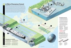 Panama Canal in layout