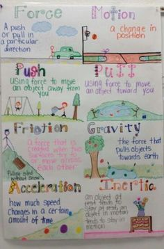 Force and motion: anchor charts more kinder science, science education, science fun, Fourth Grade Science, Kindergarten Science, Middle School Science, Teaching Science, Science Education, Science Anchor Charts 5th Grade, Science Fun, Science Experiments, Earth Science