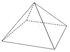 Pyramid How it works
