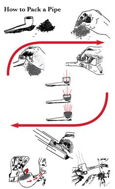 A simple, and straight forward diagram on how to prepare a tobacco pipe.  Follow the: •1/3 •2/3 •Rim rule