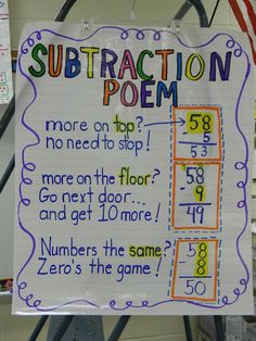 Subtraction Poem-anchor chart. Could be great for upper elementary too. I see so many kids divide correctly, but then get the answer wrong because they subtracted incorrectly.