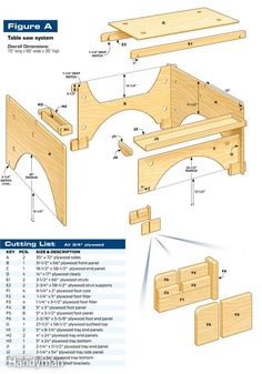 DIY Table Saw Table - Step by Step: The Family Handyman
