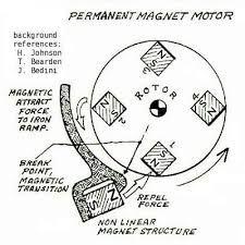 Howard Johnson Magnetic Motor