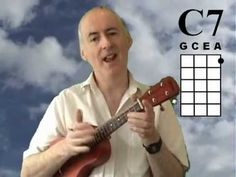 How to play the Soprano Ukulele from scratch with Timothy