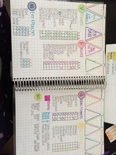 Fast Metabolism Diet planning in my Erin Condren Planner!!  @erincondren @hayliepomroy