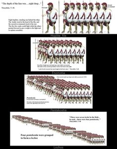 The Spartan tactical structure, according to Xenophon was the enōmotia, with 36 men in three files of twelve under an enōmotarches. Two enōmotiai formed a pentēkostys of 72 men under a pentēkontēr, and two pentēkostyai were grouped into a lochos of 144 men under a lochagos. Four lochoi formed a mora of 576 men under a polemarchos, the largest single tactical unit of the Spartan army.