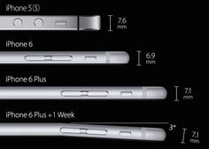 GadgetLove riffed on the bendiness of the iPhone 6 by suggesting Apple just create an all new product line: The iPhone 6 Plus One Week