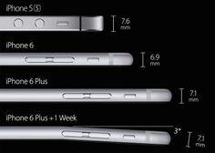 iphone6plus1week
