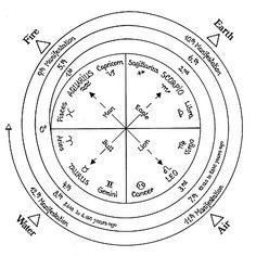 PURANIC COSMOLOGY UPDATED: Updating the Vedic Altar – 9