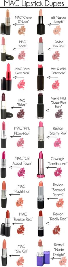 MAC lipstick dupes- Love my MAC lipsticks, but its nice to have some drugstore options!