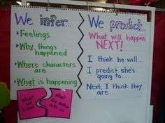 Making Predictions Anchor Chart Pinterest | Anchor chart to help kids tell the difference between ... | Anchor ch ...