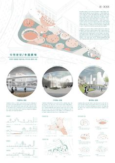 Concept Board Architecture, Site Analysis Architecture, Landscape Architecture Drawing, Architecture Presentation Board, Architecture Panel, Architecture Graphics, Urban Architecture, Presentation Design, Planer Layout