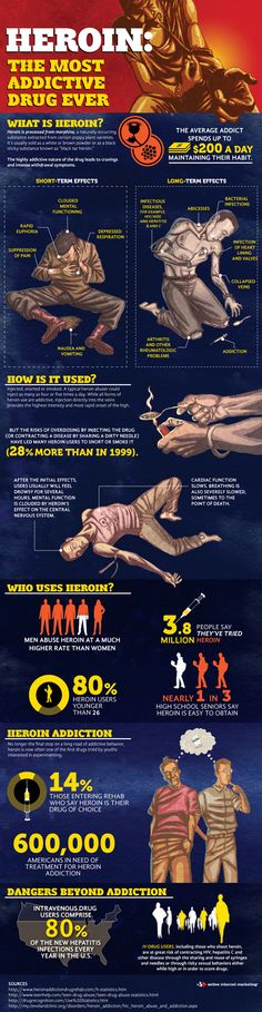 Heroin: The most addictive drug ever. For bestdrugrehabilitation.com #infographic #drugs