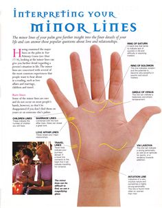 Divination: #Palmistry ~ Interpreting Your Minor Lines.