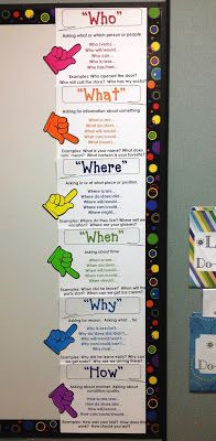 """""""Who/What/Where/When/Why/How in the world..."""" FREE ? Posters for your classroom/speech room from @sublimespeech"""