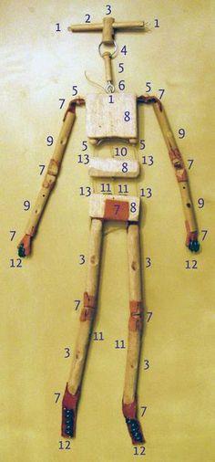 Matt Arnold's marionette construction photos