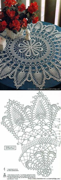 ideas for crochet table runner diagram tablecloths doily patterns Filet Crochet, Mandala Au Crochet, Crochet Doily Patterns, Crochet Diagram, Crochet Chart, Thread Crochet, Irish Crochet, Crochet Designs, Crochet Stitches