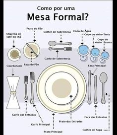Comment Dresser Une Table, Cena Formal, Dining Etiquette, Etiquette And Manners, Table Manners, Ideas Para Fiestas, In Vino Veritas, Learning Spanish, Kitchen Hacks
