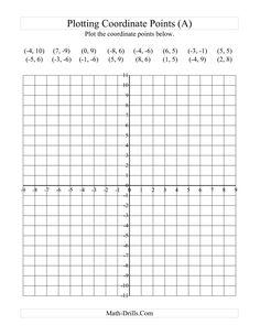 Plotting Points Worksheet Picture - Plotting Coordinate Points A Plotting Coordinate Points A Grade 4 Geometry Worksheets Free Printable Learning Coordinate Plane Worksheets 4 Quadran. Graphing Worksheets, Free Printable Math Worksheets, Geometry Worksheets, In Kindergarten, A Table, Math Drills, Worksheet Works, Math Exercises, Decimal