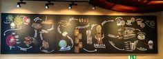 CoffeeArt Der Weg des Kaffees (gross) Ca. 6m x 1,5m Pastellkreide