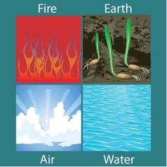 Elements:  Fire, Earth, Water, Air.