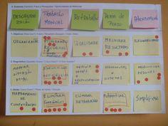 Exercício Treinamento IDM Básico - Innovation Decision Mapping - 06