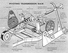diy go kart plans Mini Moto, Mini Bike, Homemade Go Kart, Go Kart Parts, Homemade Tractor, Diy Go Kart, Mini Chopper, Drift Trike, Sand Rail