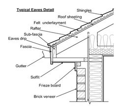 Frieze Board - exterior trim componentsWood's Home Maintenance Service Facade House, House Roof, Larch Cladding, Fascia Board, Framing Construction, House Trim, Roof Detail, Brick Detail, Hip Roof