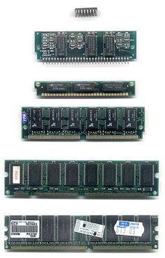 různé typy paměti RAM-je v informatice typ paměti, u níž je libovolné paměťové místo přístupné za stejnou vybavovací dobu.