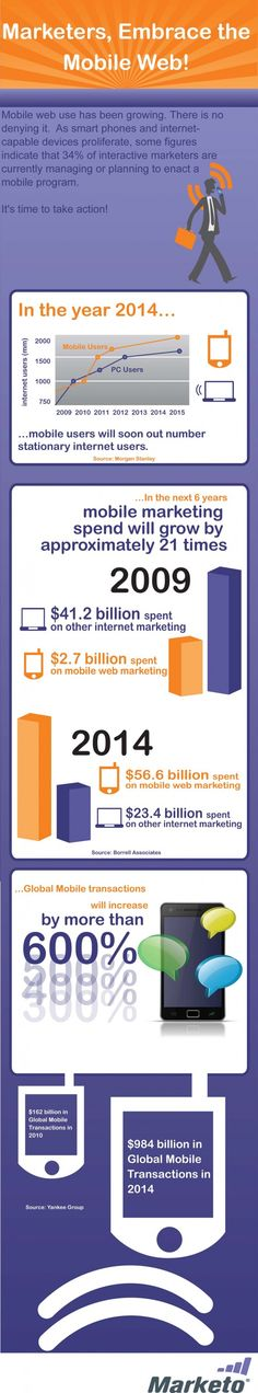 Mobile Marketing Explosion - http://wanelo.com/p/3878283/just-out-how-to-make-money-with-cell-phones-and-mobile-marketing