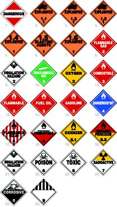 HAZMAT Hazardous Material Placards Signs