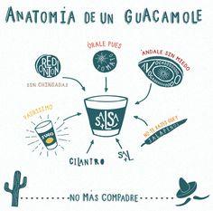 Salsa guacamole - Hierbas y especias