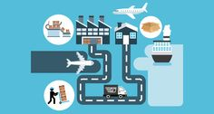 [INFOGRAPHIC] Interesting Facts & Financial Breakdown of the Global Logistics Market